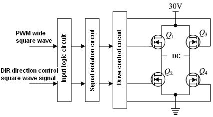 Circuit principle frame diagram